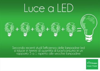 La luce a led i vantaggi e le opportunit di risparmio for Le lampadine a led